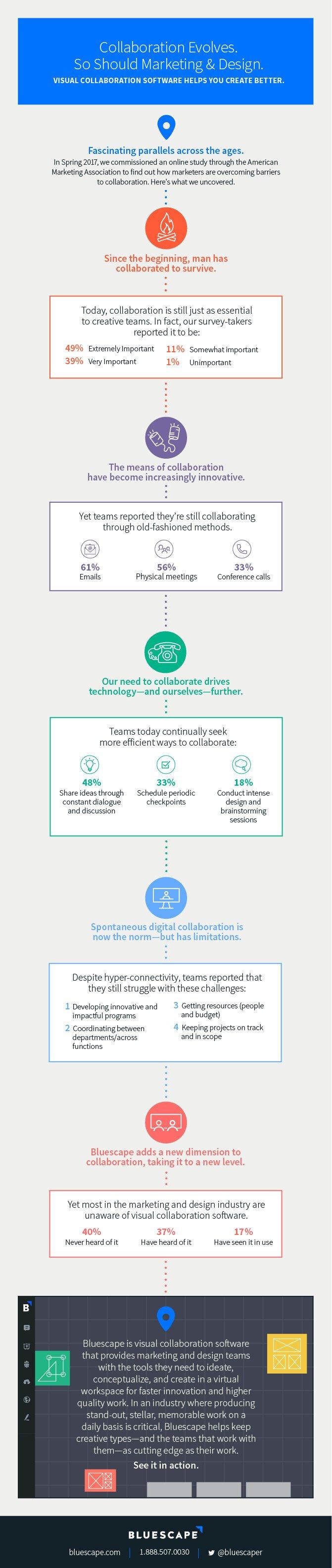 Marketing Infographic.jpg