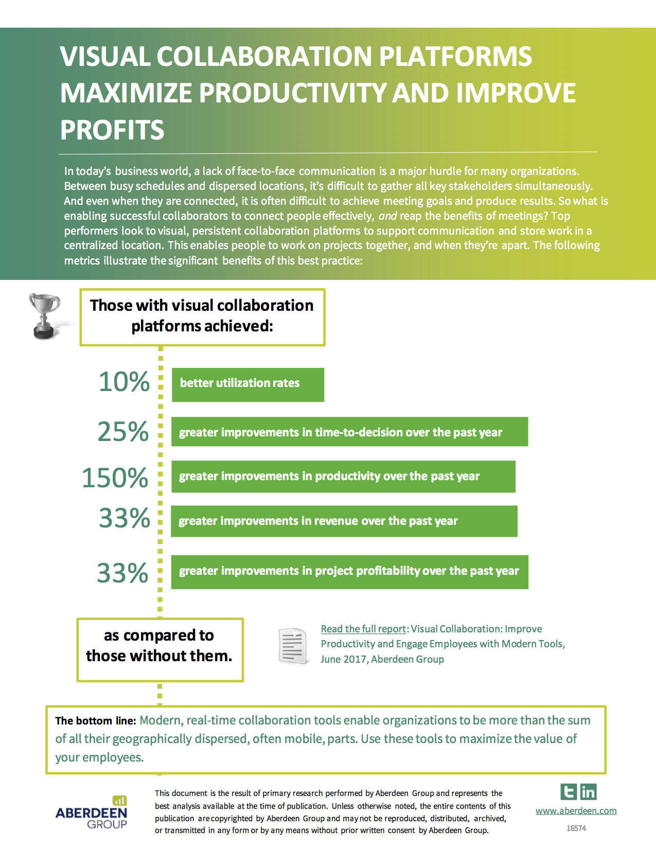 Visual Collaboration Platforms Maximize Productivity and Improve Profits